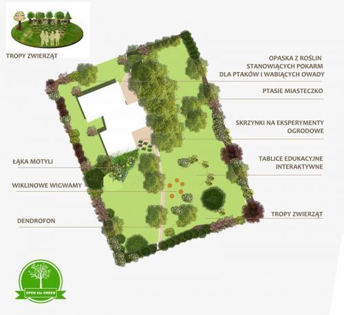 ogród Sarnaki przedszkole