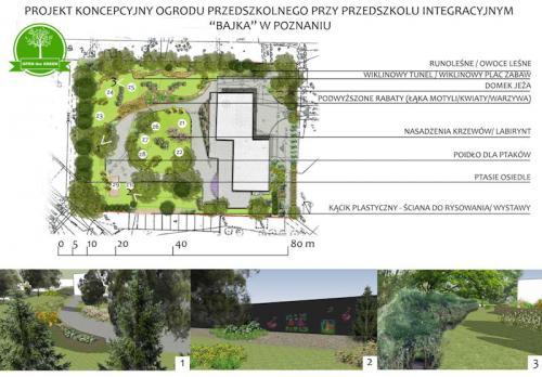 projekt ogród przedszkole