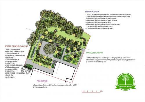 projekt ogród Ruchna
